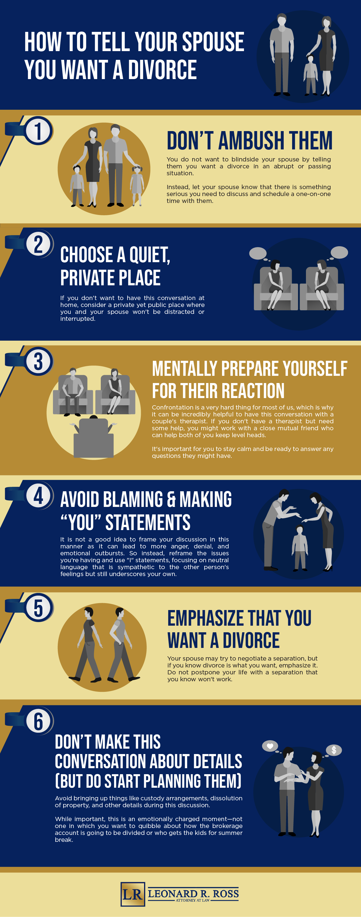 how to tell your spouse you want a divorce infographic